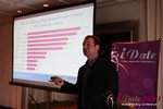 Mark Brooks - OPW Pre-Conference at the 34th iDate Mobile Dating Industry Trade Show
