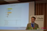 Mark Brooks from Online Personals Watch, 10th Annual State of the European Dating Industry  at iDate2014 Köln