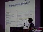 Dave Heysen - CEO of Oasis Dating Network at the 12th Annual iDate Super Conference
