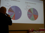 Oscar Ruiz - Business Development at LovePLanet.ru at the 52nd Dating Agency Indústria Conference in